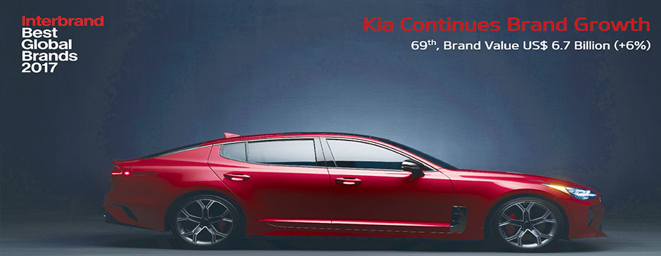 Kia Motors Constantly Increases Global Brand Value